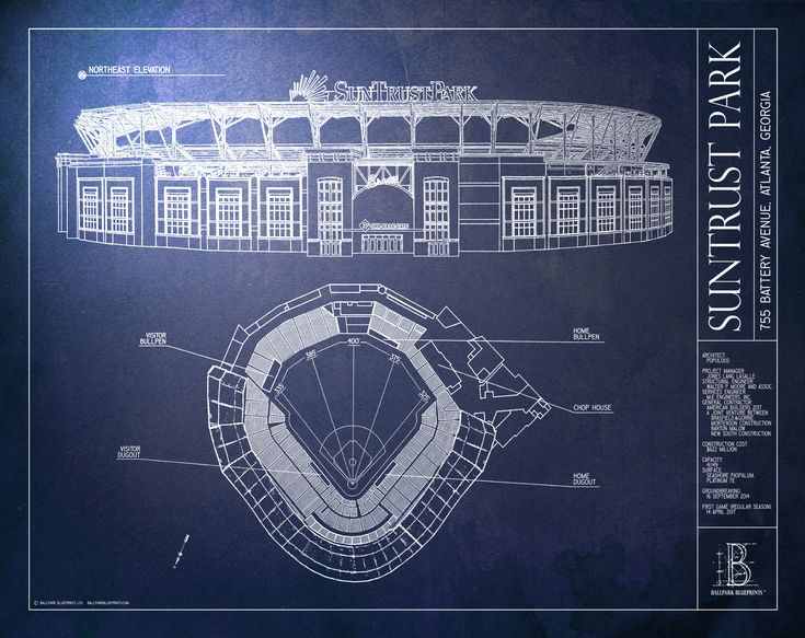 SunTrust Park - Atlanta Braves
