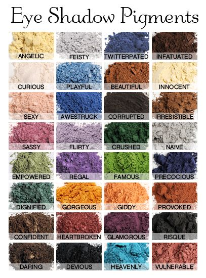 how to make your own eyeshadow at home