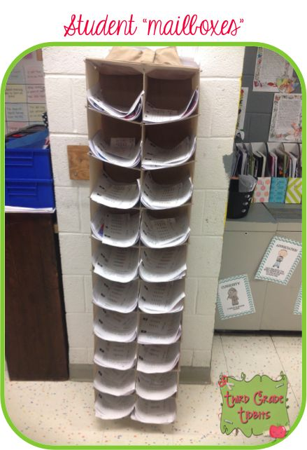 Third Grade Tidbits: A great and easy system for organizing and handing back graded papers!  See blog post for more info.