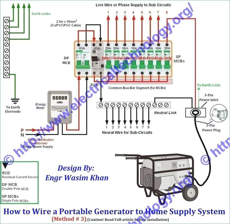 3 Phase Wiring Diagram For House Portable Generator Emergency Generator Generator House