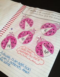 1st grade Interactive math journal. I would use the ladybugs with the dots on their wings and corresponding written numbers as a math activity to work on matching numbers to their value.