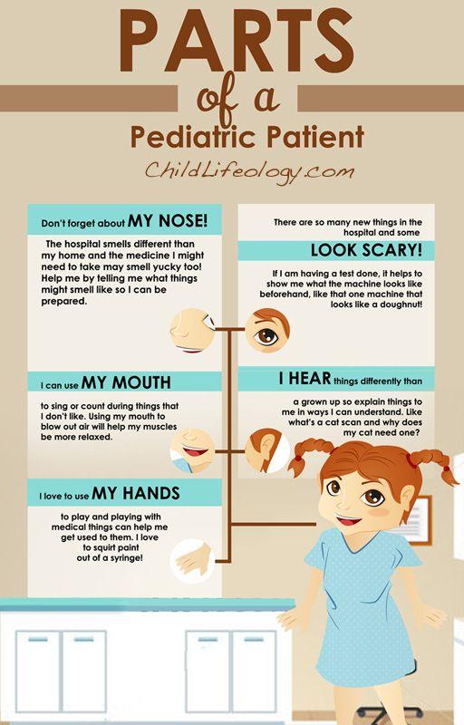 Parts of a Pediatric Patient #childlifespecialist five senses