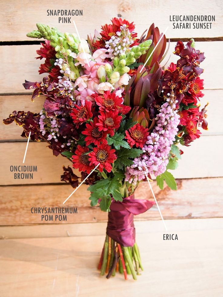 Burgundy hued bouquet | Floral Bouquet Recipes by Colour