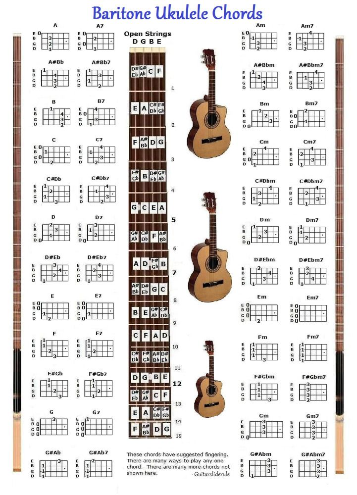 Guitar chords and guitar tablature made easy Chordie is a search engine for finding guitar chords and guitar tabs
