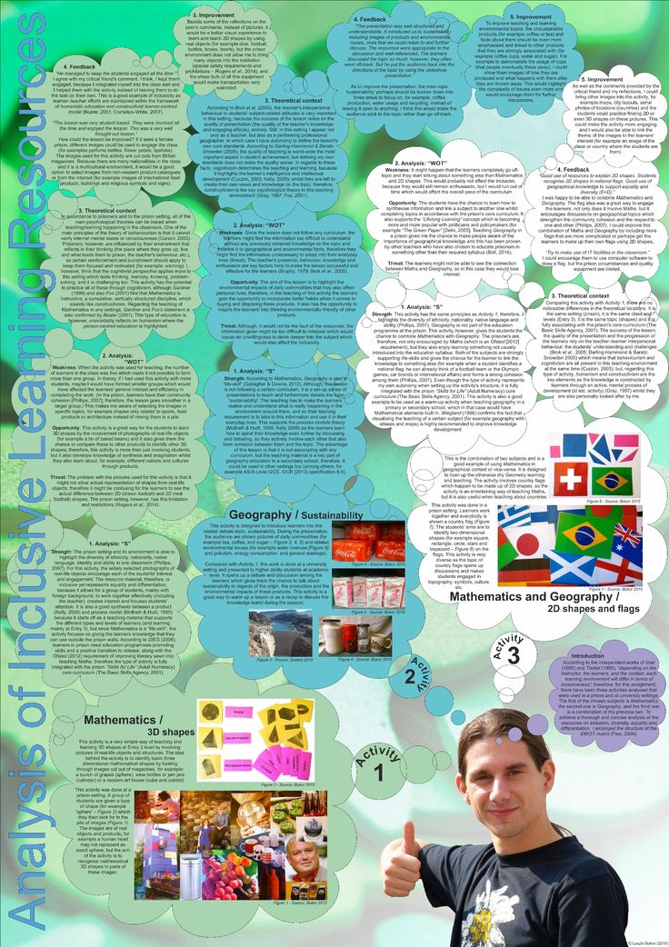 A BCU poster project (2015): Analysis of Inclusive Learning Resources (by Laszlo)