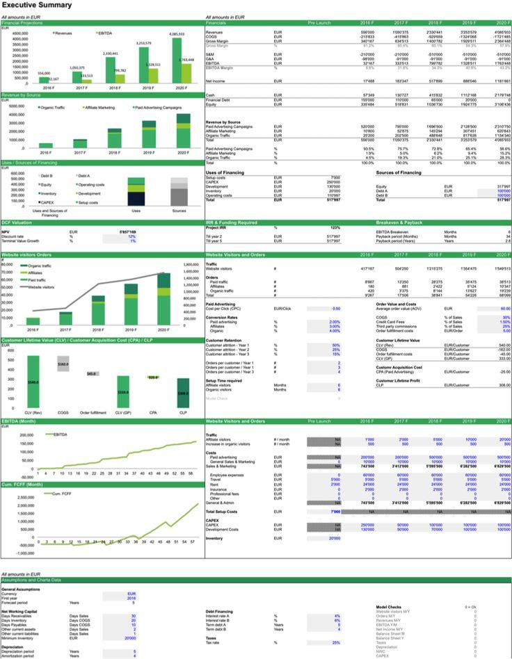 10 best DCF Model Template in Excel | By ex-Deloitte Consultants ...