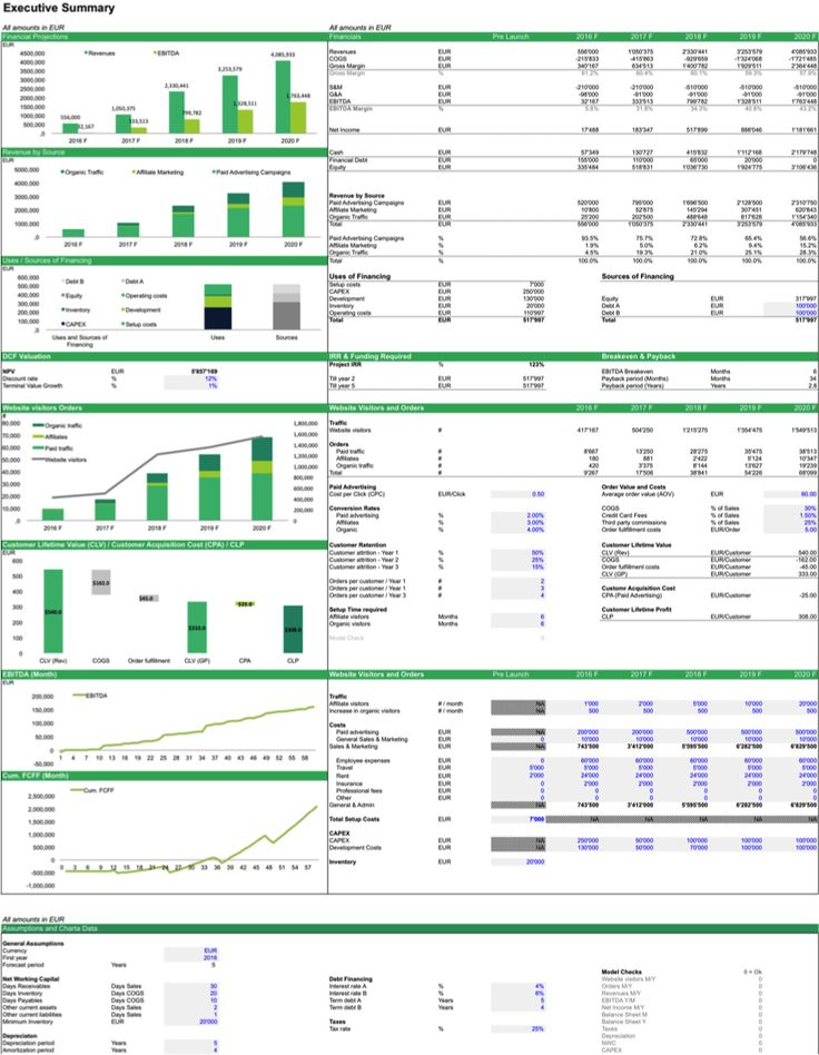 Spreadsheet #templates are used by investors & companies to build top-notch financial models to predict performance. http://www.efinancialmodels.com/2016/10/09/free-spreadsheet-templates/?