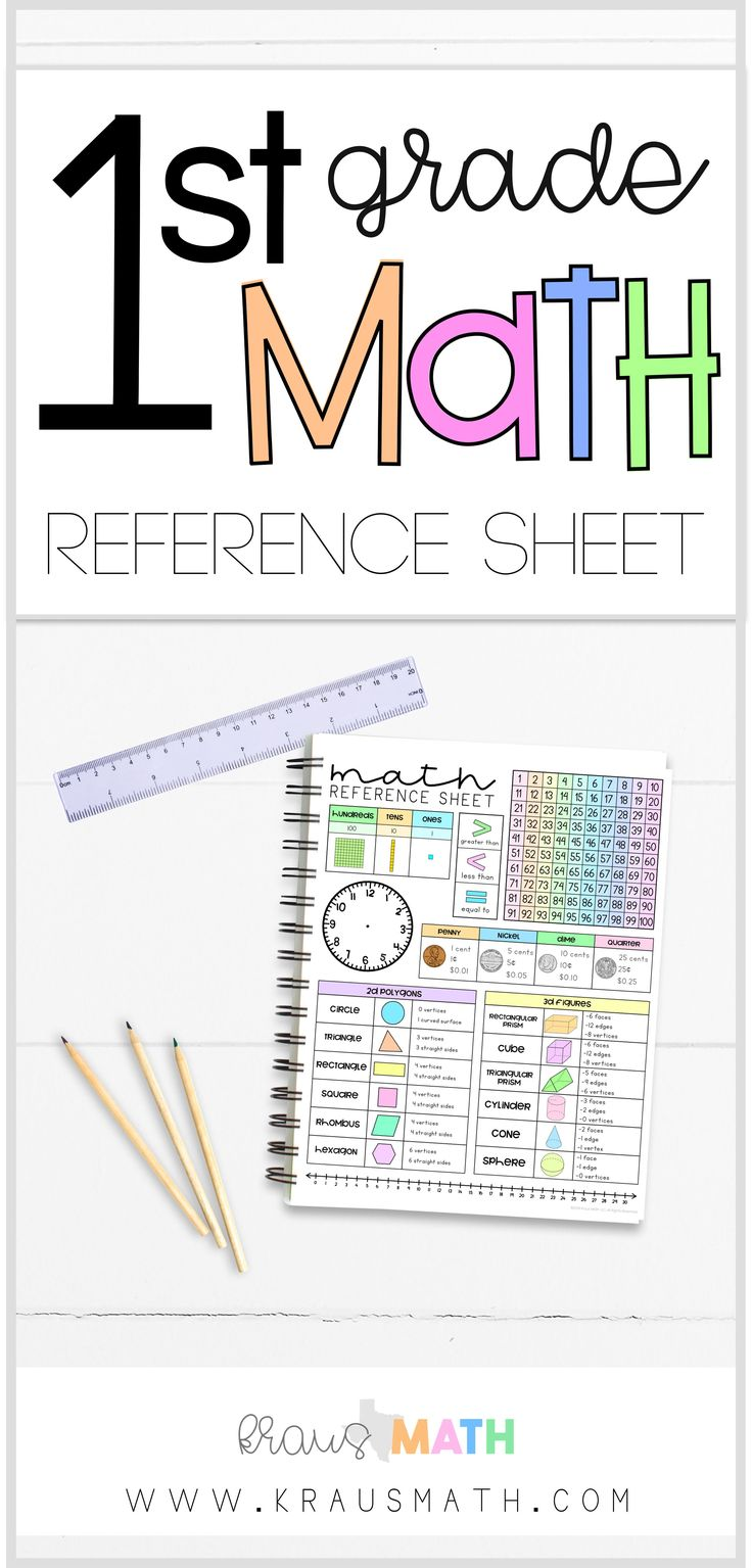 1st Grade Math Reference Sheet Math reference sheet, 1st