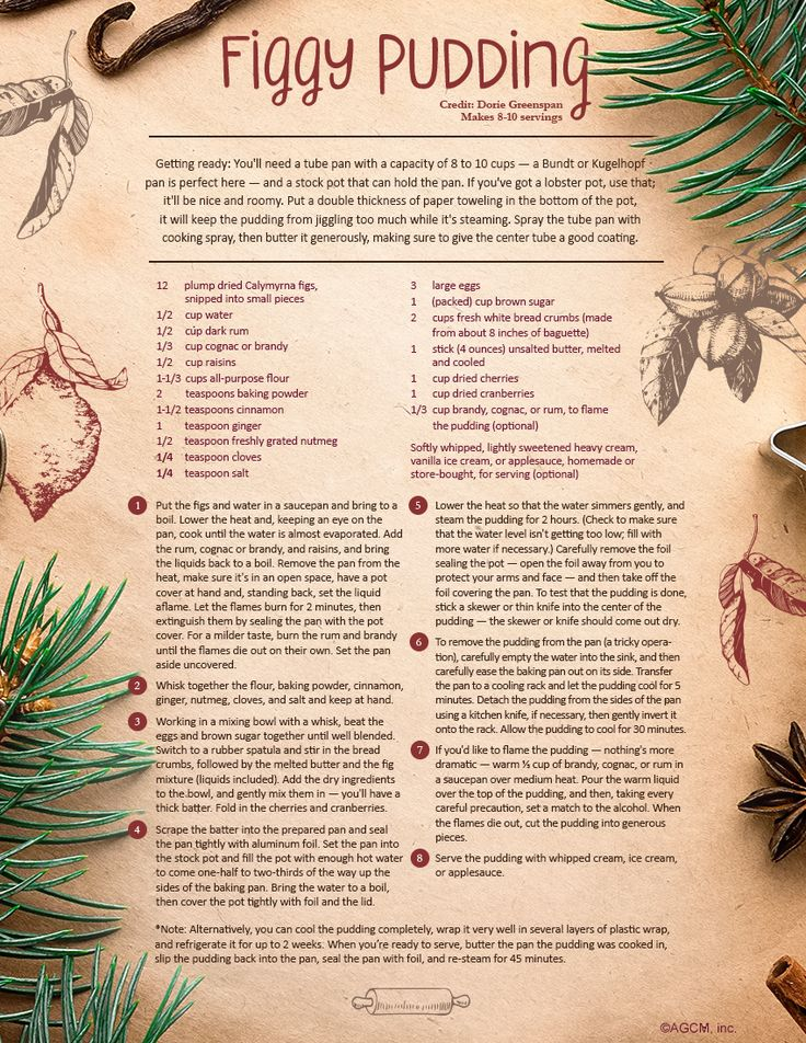 What is Figgy Pudding? (Figgy Pudding Recipe Card) - American Greetings Blog