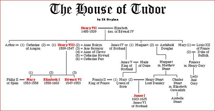 Dark Souls 2 14173 further Tudors   Lady Jane Grey Queen Of England as well Izohips Haritalarda Yer Sekillerinin Gosterilmesi Oku 22535 in addition  as well . on 53976