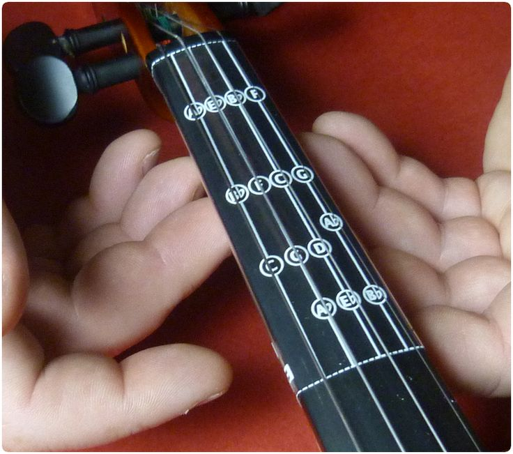 clever scale chart for violin