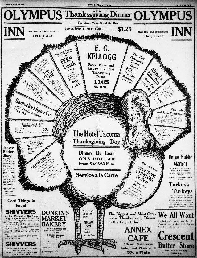 Thanksgiving places to go and shop (1910)