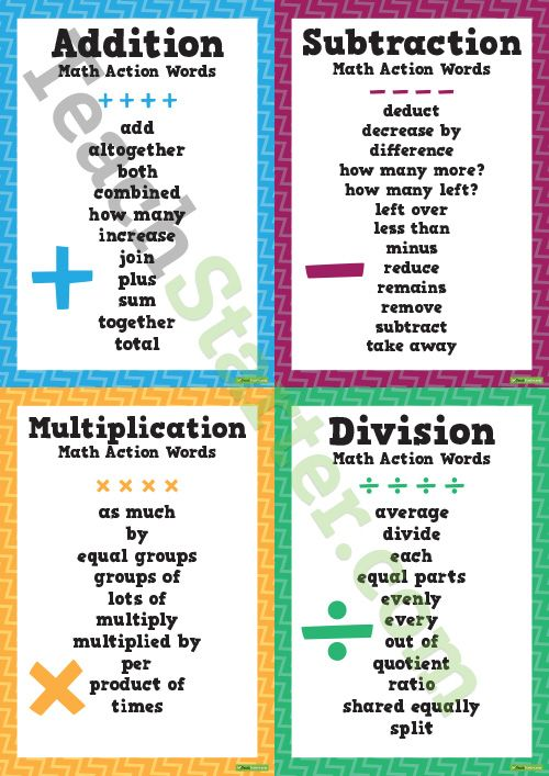 Maths Action Words – Addition, Subtraction, Multiplication, Division, Equals Teaching Resource