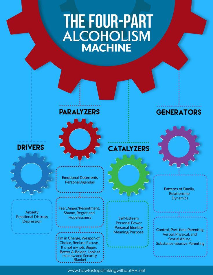 Nature neuroscience алкоголизма лечение алкоголизма в ташкенте
