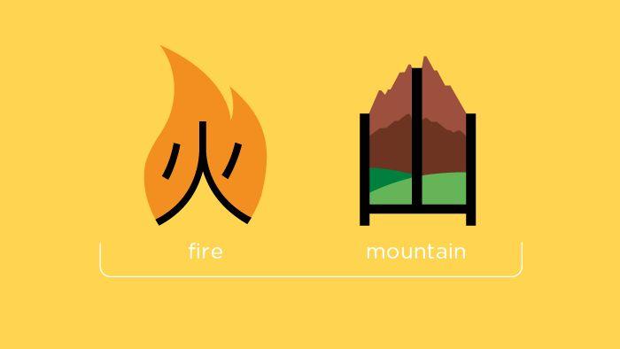 Chineasy, una manera fácil de aprender chino!