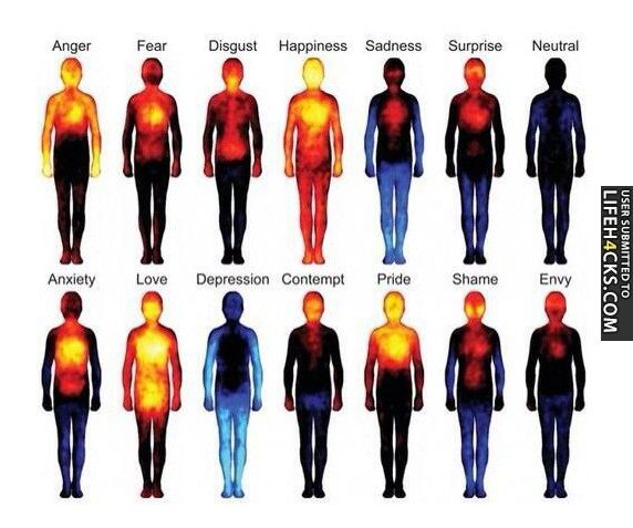 Where You Feel - I feel like these all apply when I'm watching Doctor Who