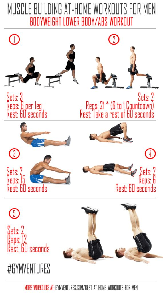 At home workouts for men bodyweight lower body abs workout
