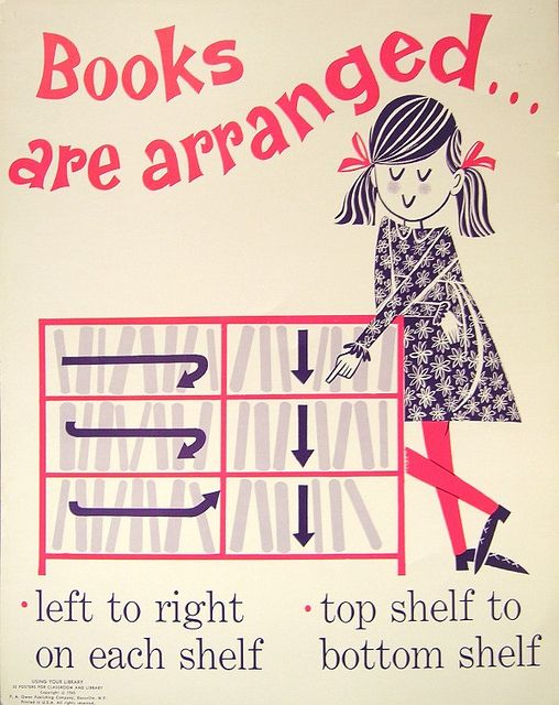 books are arranged: Libraries Ideas, Vintage Posters, Vintage Libraries, Old Libraries, Retro Posters, Schools Libraries, Libraries Posters, Book, Vintage Schools