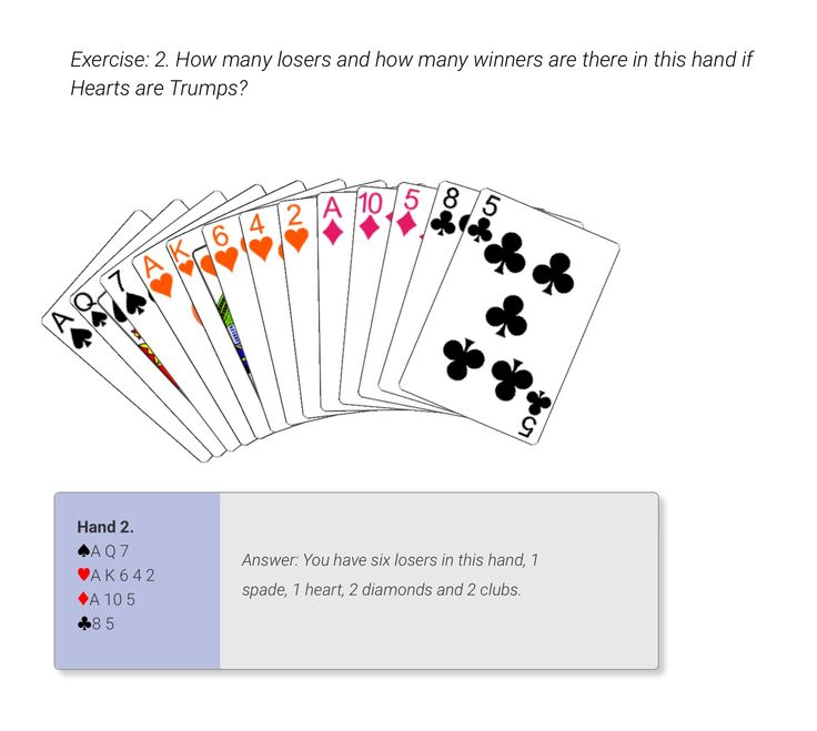 Count Losers In Your Hand 60secondbridge