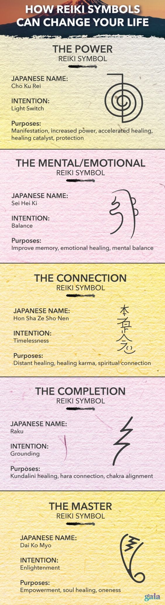 149 best reiki images on pinterest spirituality reiki learn how reiki symbols can change your life here are five reiki symbols you should biocorpaavc