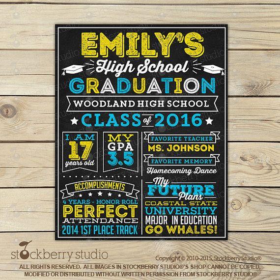 High School Graduation Chalkboard Sign Printable Graduation