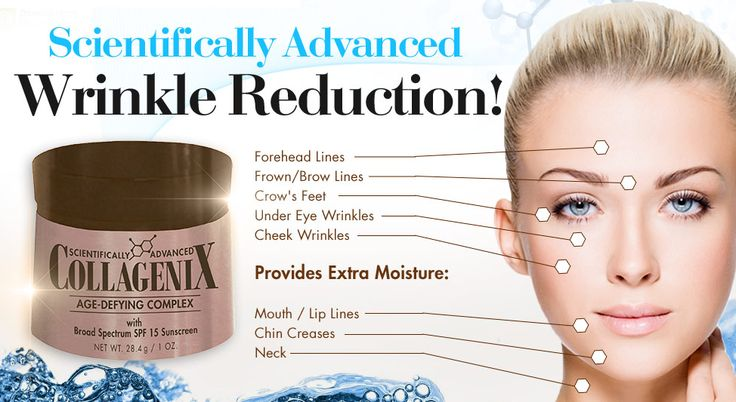 We can begin the journey of transformation by investing in the #Collagenix #skin #care #product.
