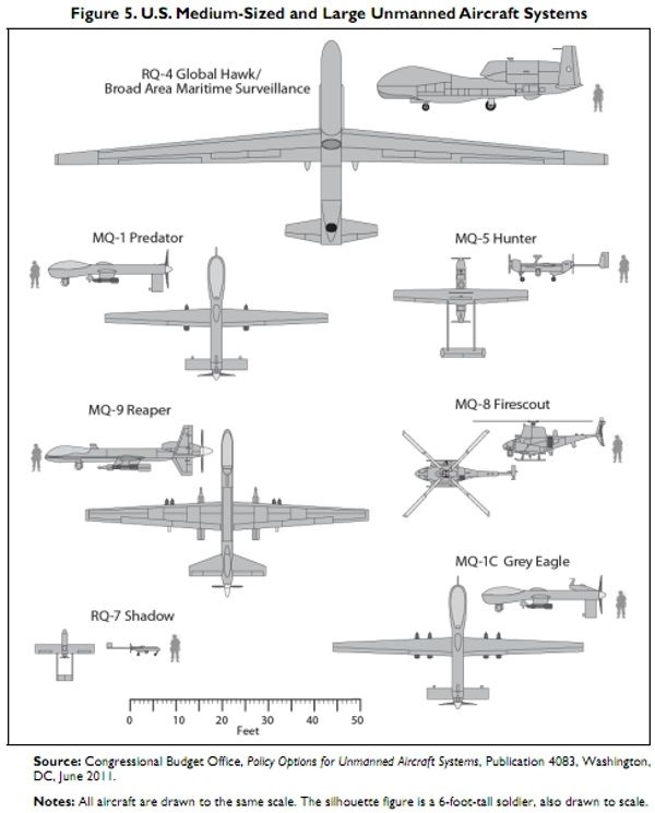 a53f69e52ebbabde470bdacdd1a10984 a drone us military us military aircraft on pinterest air force fighter jets, planes  at bayanpartner.co
