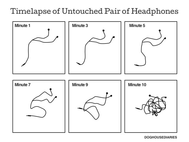 Timelapse of an Untouched Pair of Headphones [Comic]  Read more: http://www.newtechie.com/2013/08/timelapse-of-untouched-pair-of.html#ixzz2bveM56j4