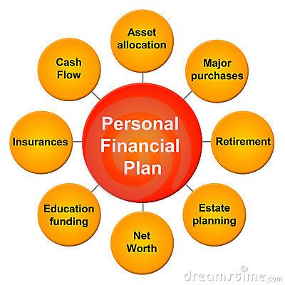 221 best Financial wisdom images on Pinterest Finance, Personal - financial advisor job description