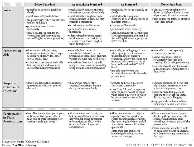 Characteristics of buddhism term paper