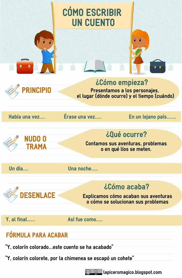 LAPICERO MÁGICO: Cómo escribir un cuento: infografía                                                                                                                                                                                 Más