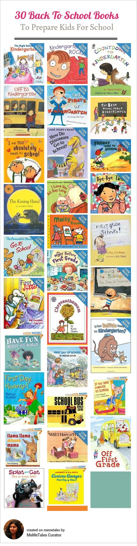 30 Back To School Books Tried, tested and loved. While it is important to read books about school to mentally prepare kids, make sure to read books that talk about friendship, separation from loved ones and more. It will give kids a wonderful opportunity to share their fears and thoughts. The Kissing Hand is an all time favorite. Molly Lou Melon is a great book to help kids prepare to deal with unpleasant situations in school.