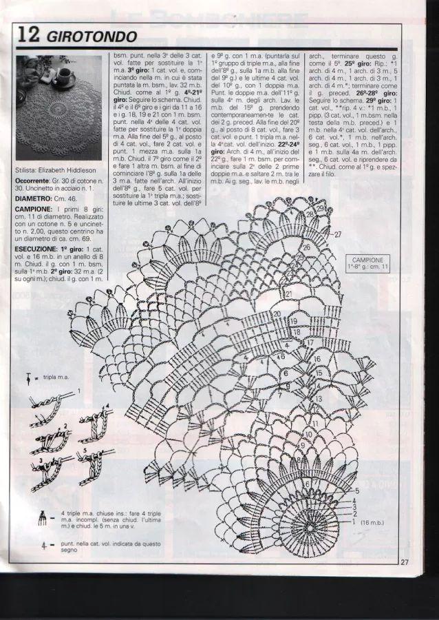 Mejores 627 imágenes de toalhinhas de croche en Pinterest | Toallas ...