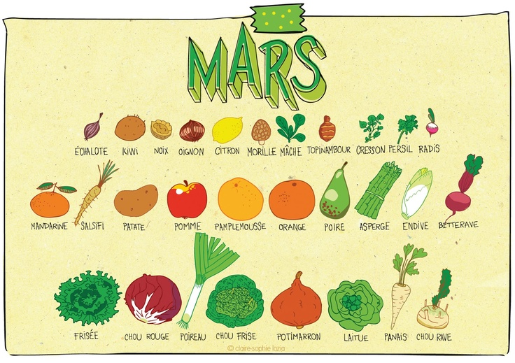 mars calendrier des fruits et l gumes fle lexique de. Black Bedroom Furniture Sets. Home Design Ideas