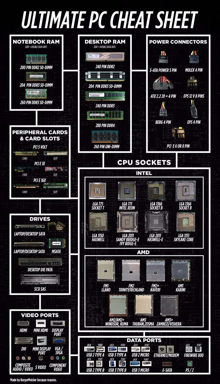 Pc Cheat Sheet