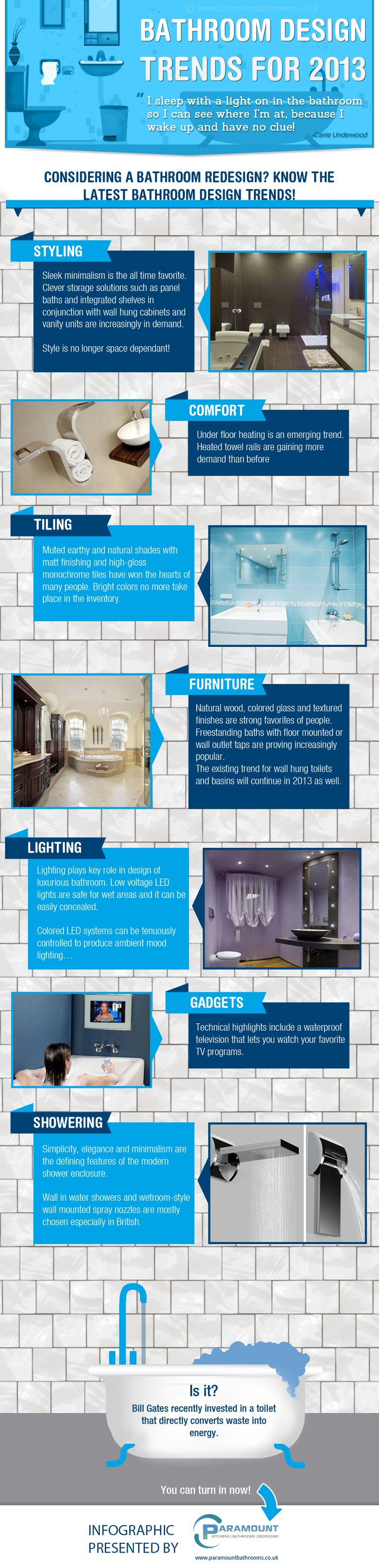 An Infographics on 2013's latest bathroom trends - The infographics below is presented by http://www.paramountbathrooms.co.uk/acatalog/Bathroom_Furniture.html that reveals the 2013's latest bathroom design trends. Paramount specialises in the manufacture of high quality bathroom, bedroom and kitchen furniture.