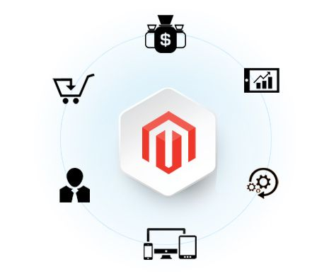 Magento Development Services  http://rootways.com/our-services/