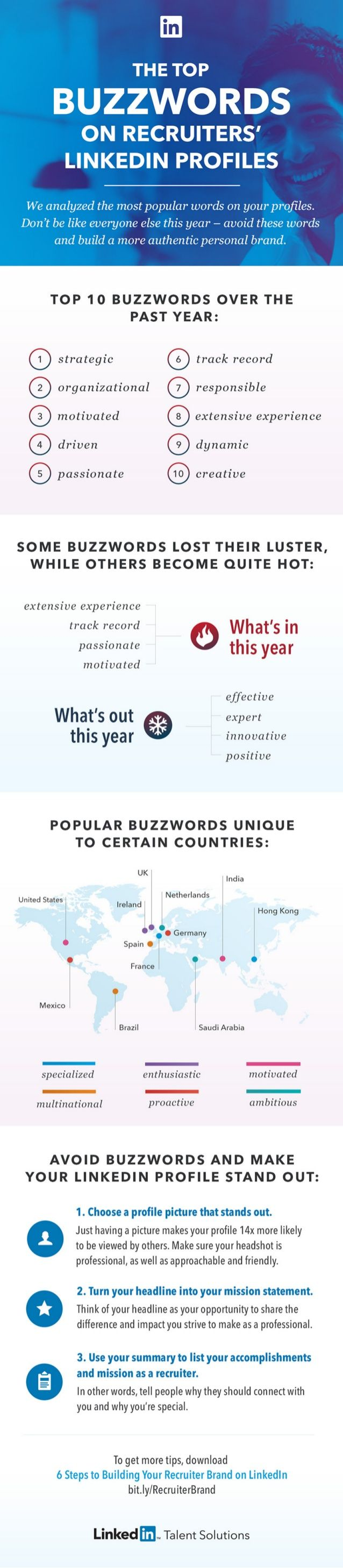 17 best images about career trends on cover