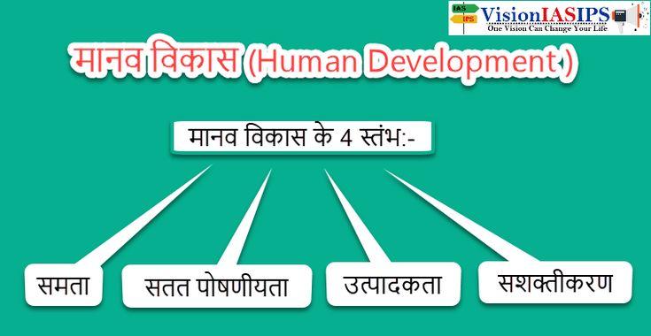 मानव विकास (Human Development) और मानव विकास सूचकांक (Human Development Index)