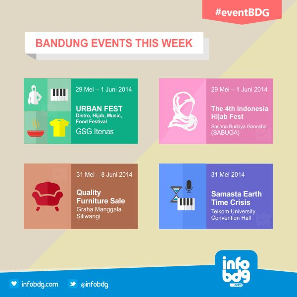 Recommended Bandung events this week. Mei-Juni 2014