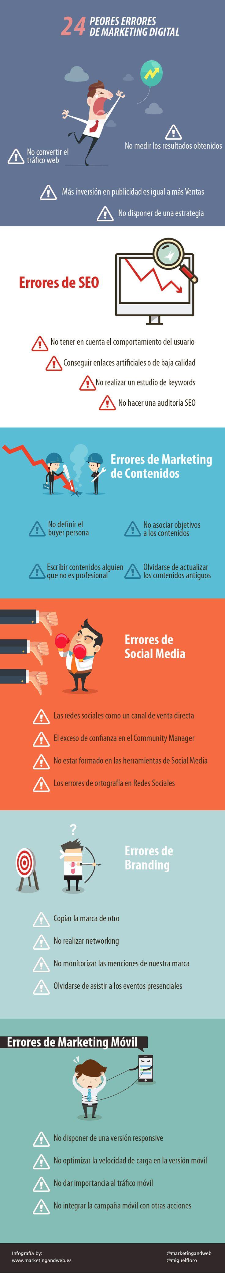 24 peores errores de Marketing Digital