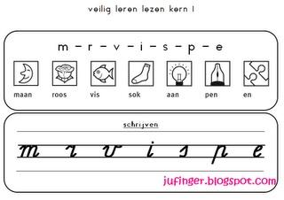Juf Inger: Doelen Veilig Leren Lezen