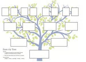 Best 25+ Family tree templates ideas on Pinterest | Free family ...