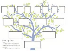 Blank Family Tree Template Images