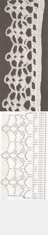 Crochet lace edging: Les Bordures au Crochet #57 - Le Monde de Célénaa