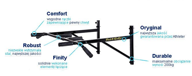 A new training bar have arrived! :D srs: http://fitbay.pl/