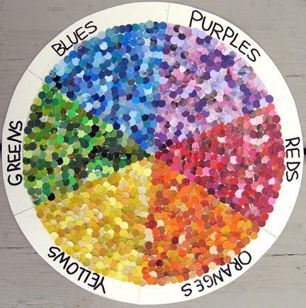 ༺༺༺♥Elles♥Heart♥Loves♥༺༺༺ ............♥Color Wheels♥............ #Color #Wheels #Colorchart #Inspiration #Design #Moodboard #Paint #Palette #Decorate #Art #Colortheory ~ ♥Color Wheel Art Projects