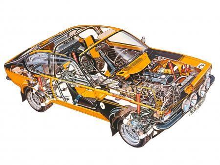 Röhrls Rallye-Opel