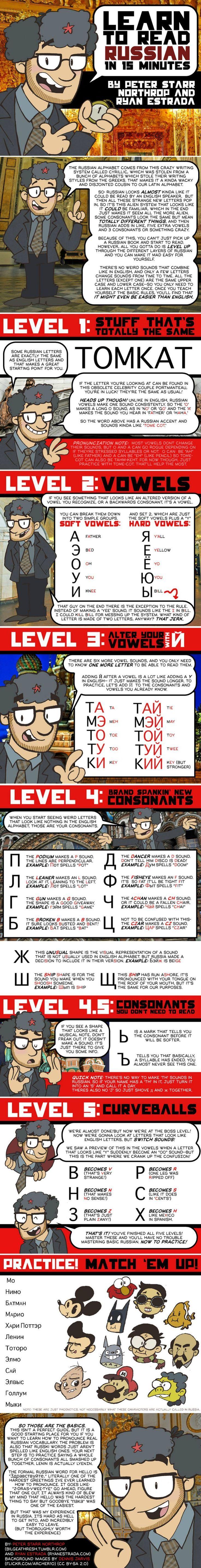 Русский язык считается сложным для изучения. Но вот как предлагают научиться читать на русском в инфографике на английском языке, и всего за 15 минут :) Что же, читать — не знать или хотя бы понимать )) #инфографика #чтение #русский