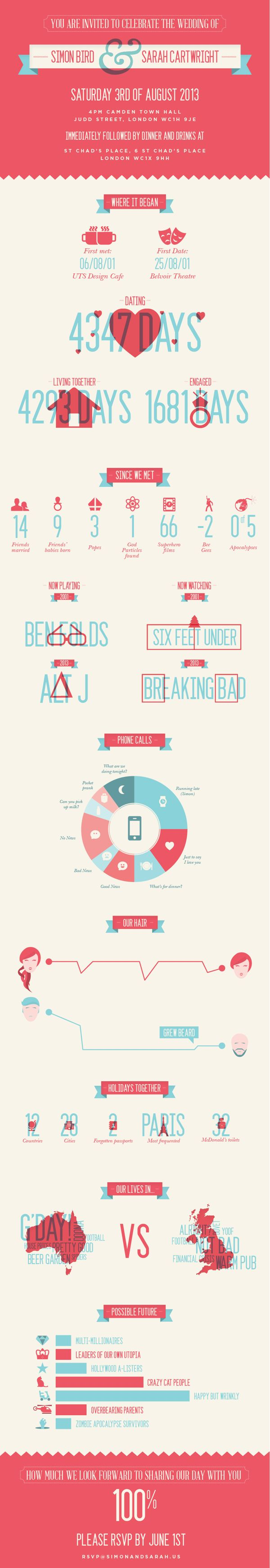 Infographic wedding invitation design by Jonathan Quintin. Maybe something like this for the reception...
